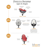 bloom Fresco Chrome Contemporary Baby Chair - WHITE (seat pad not included)