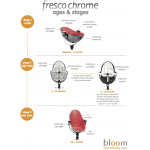 Bloom Fresco Chrome Contemporary Baby Chair - YELLOW GOLD (seat pad not included)